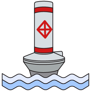 Regulatory Buoys